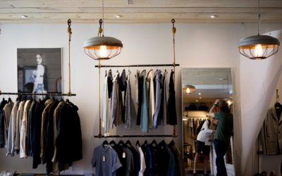 Boutique Business — Inventory Control Issues and Cash Flows