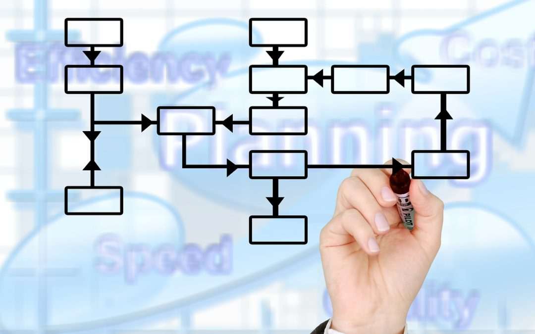 Top 5 Benefits of Inventory Control and Planning